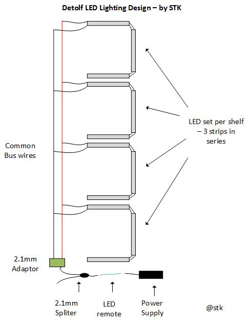 diagram overall my diy led lighting howto for ikea detolf cabinets tfw2005 the ikea light wiring diagram at alyssarenee.co